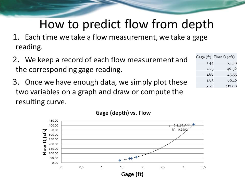 How to predict flow from depth 1.Each time we take a flow measurement, we take a gage reading.