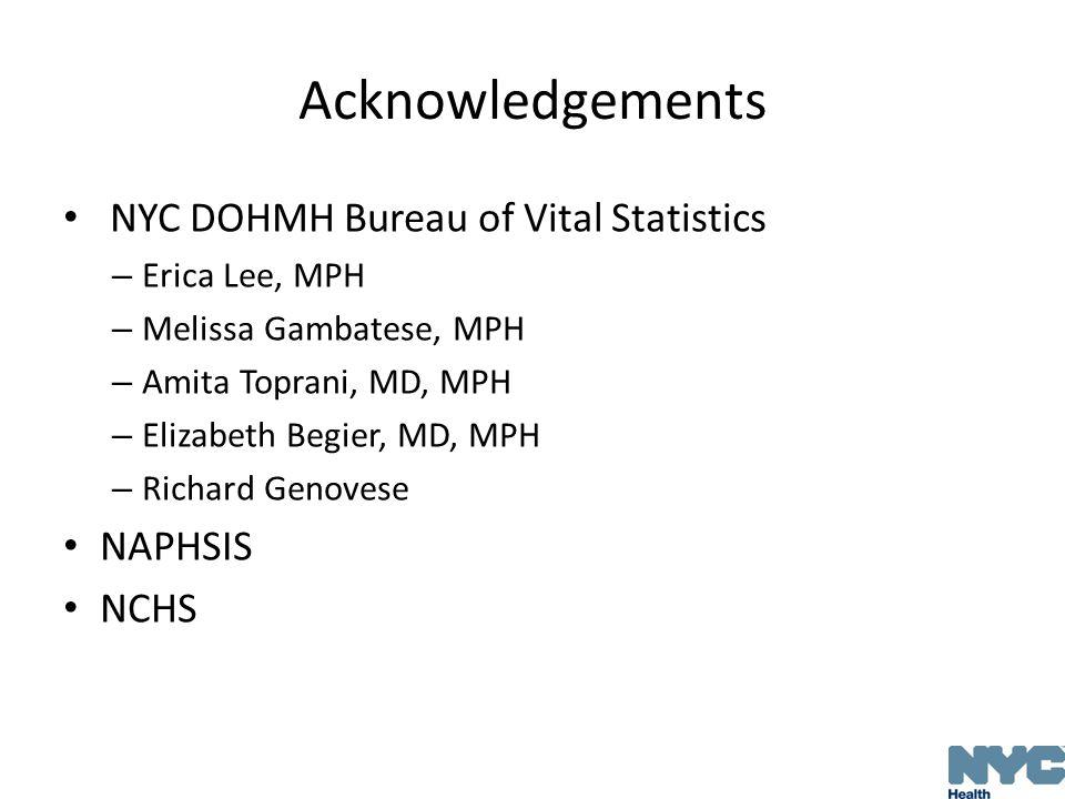 Acknowledgements NYC DOHMH Bureau of Vital Statistics – Erica Lee, MPH – Melissa Gambatese, MPH – Amita Toprani, MD, MPH – Elizabeth Begier, MD, MPH – Richard Genovese NAPHSIS NCHS