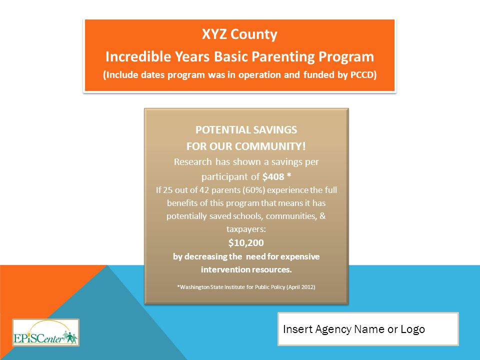 XYZ County Incredible Years Basic Parenting Program (Include dates program was in operation and funded by PCCD) XYZ County Incredible Years Basic Parenting Program (Include dates program was in operation and funded by PCCD) Explain why IYS BASIC was selected.