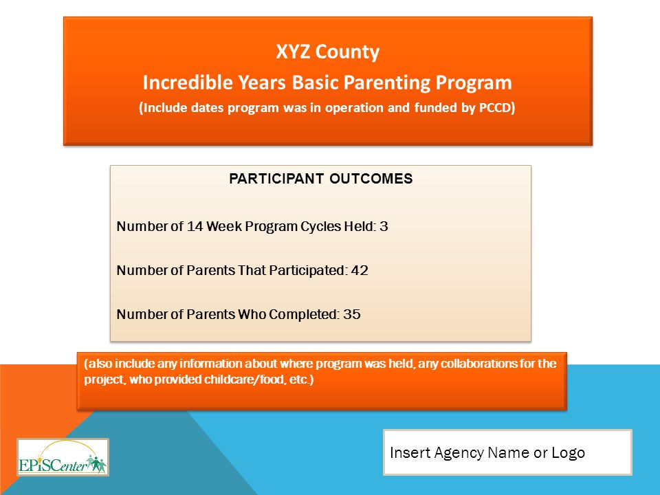 Impact Highlights: Insert parent success stories and photos XYZ County Incredible Years Basic Parenting Program (Include dates program was in operation and funded by PCCD) XYZ County Incredible Years Basic Parenting Program (Include dates program was in operation and funded by PCCD) Insert Agency Name or Logo