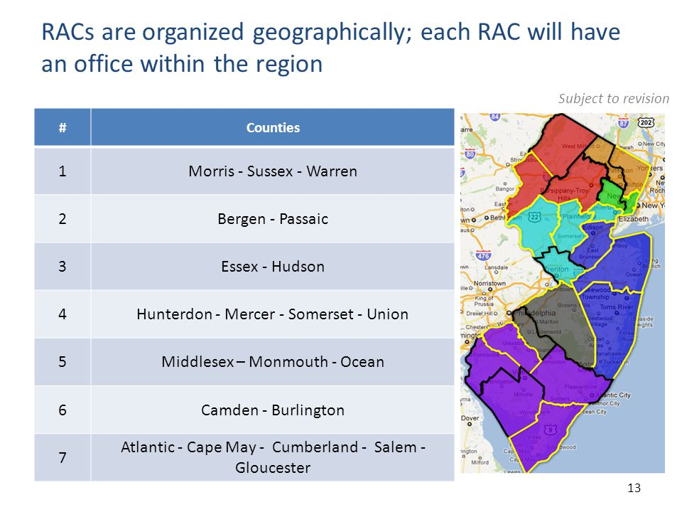 13 RACs are organized geographically; each RAC will have an office within the region #Counties 1Morris - Sussex - Warren 2Bergen - Passaic 3Essex - Hudson 4Hunterdon - Mercer - Somerset - Union 5Middlesex – Monmouth - Ocean 6Camden - Burlington 7 Atlantic - Cape May - Cumberland - Salem - Gloucester Subject to revision