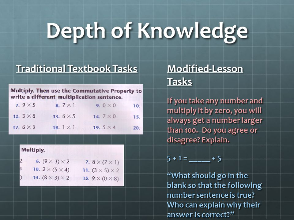 Depth of Knowledge Traditional Textbook Tasks Modified-Lesson Tasks If you take any number and multiply it by zero, you will always get a number larger than 100.