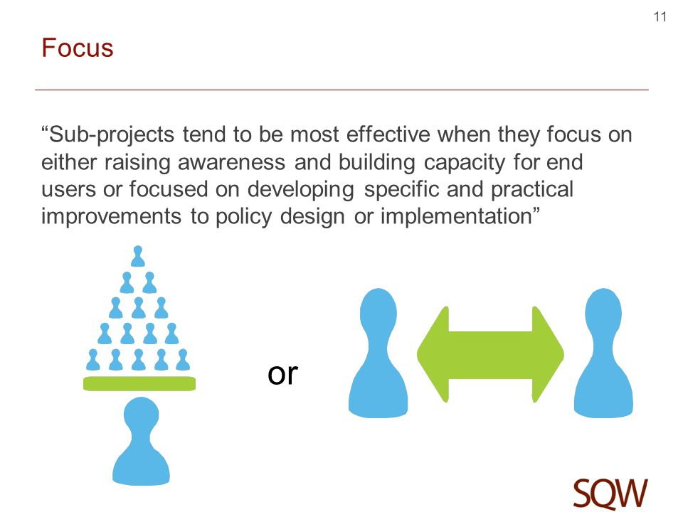 Focus Sub-projects tend to be most effective when they focus on either raising awareness and building capacity for end users or focused on developing specific and practical improvements to policy design or implementation 11 or