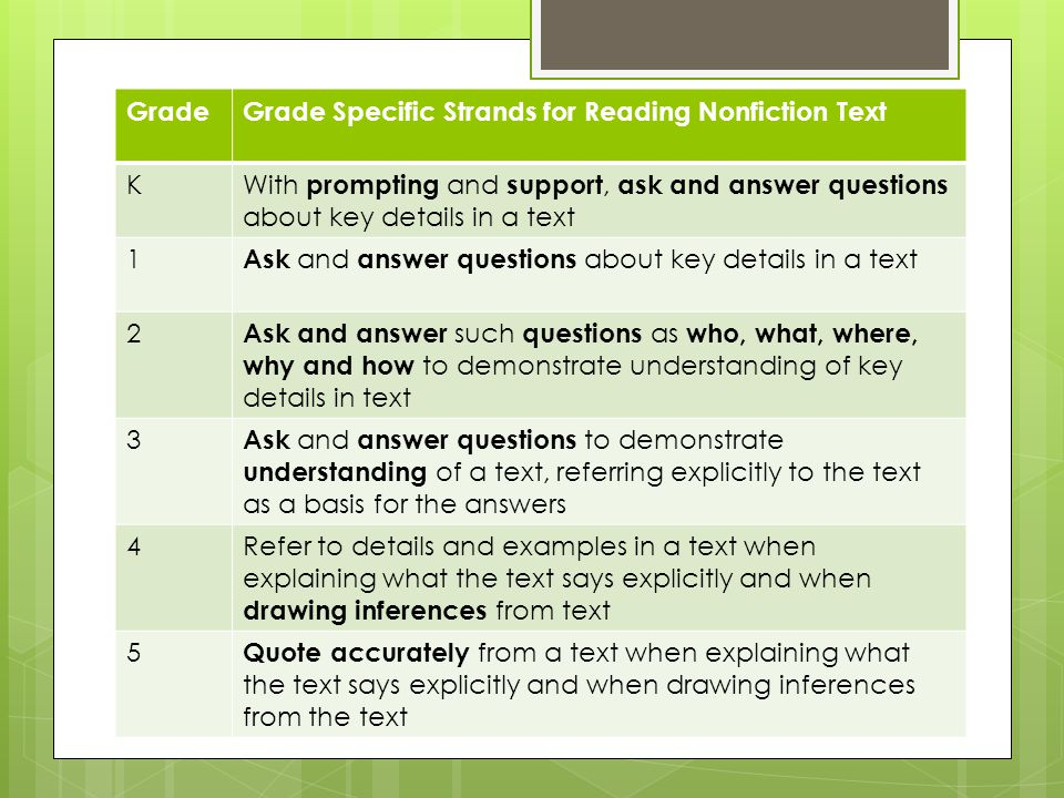 GradeGrade Specific Strands for Reading Nonfiction Text K With prompting and support, ask and answer questions about key details in a text 1 Ask and answer questions about key details in a text 2 Ask and answer such questions as who, what, where, why and how to demonstrate understanding of key details in text 3 Ask and answer questions to demonstrate understanding of a text, referring explicitly to the text as a basis for the answers 4Refer to details and examples in a text when explaining what the text says explicitly and when drawing inferences from text 5 Quote accurately from a text when explaining what the text says explicitly and when drawing inferences from the text