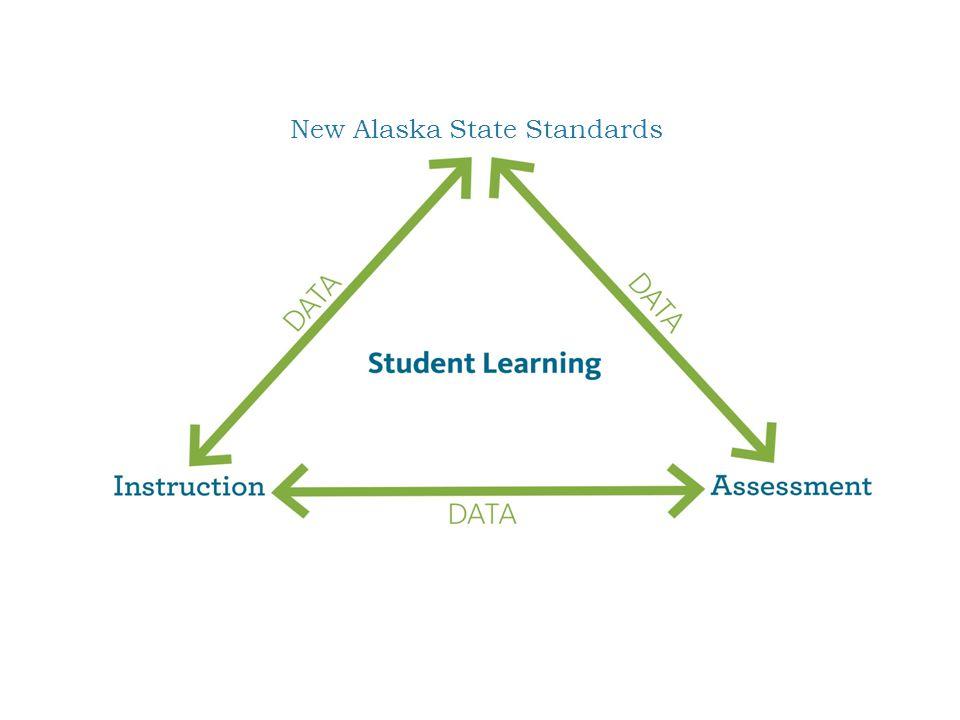 New Alaska State Standards