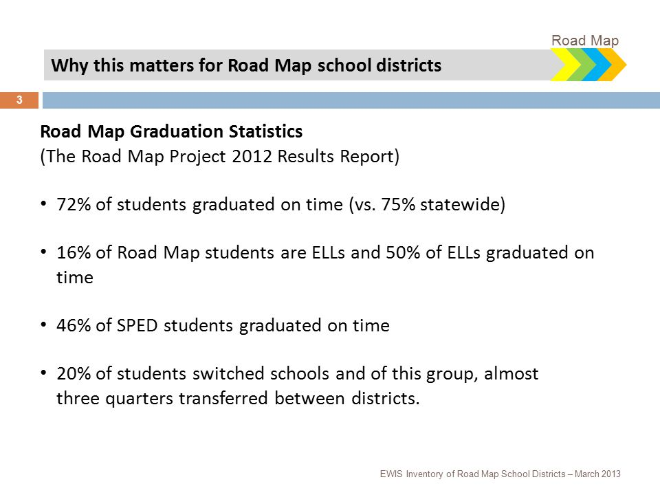 Why this matters for Road Map school districts Road Map Graduation Statistics (The Road Map Project 2012 Results Report) 72% of students graduated on time (vs.