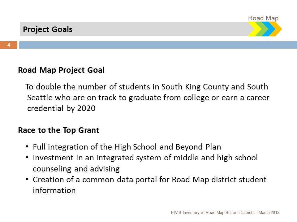 Findings from Road Map Districts Districts have existing interventions but these are not well-aligned with indicators.