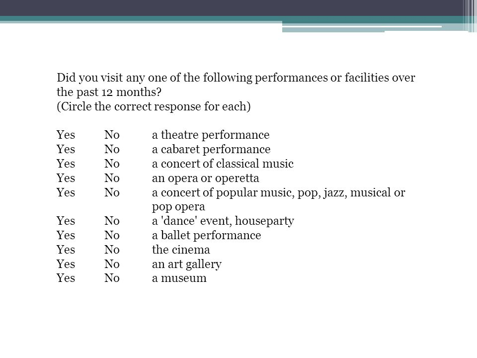 Did you visit any one of the following performances or facilities over the past 12 months.