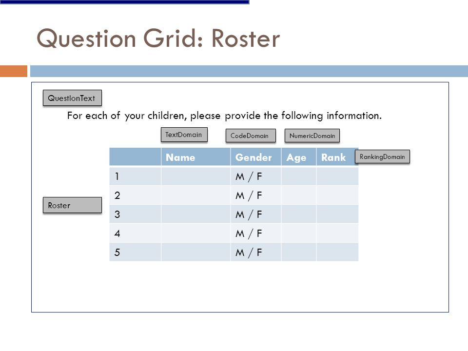 Question Grid: Roster NameGenderAgeRank 1M / F 2 3 4 5 For each of your children, please provide the following information.