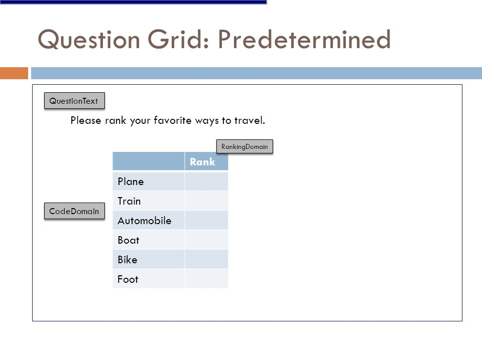 Question Grid: Predetermined Rank Plane Train Automobile Boat Bike Foot Please rank your favorite ways to travel.