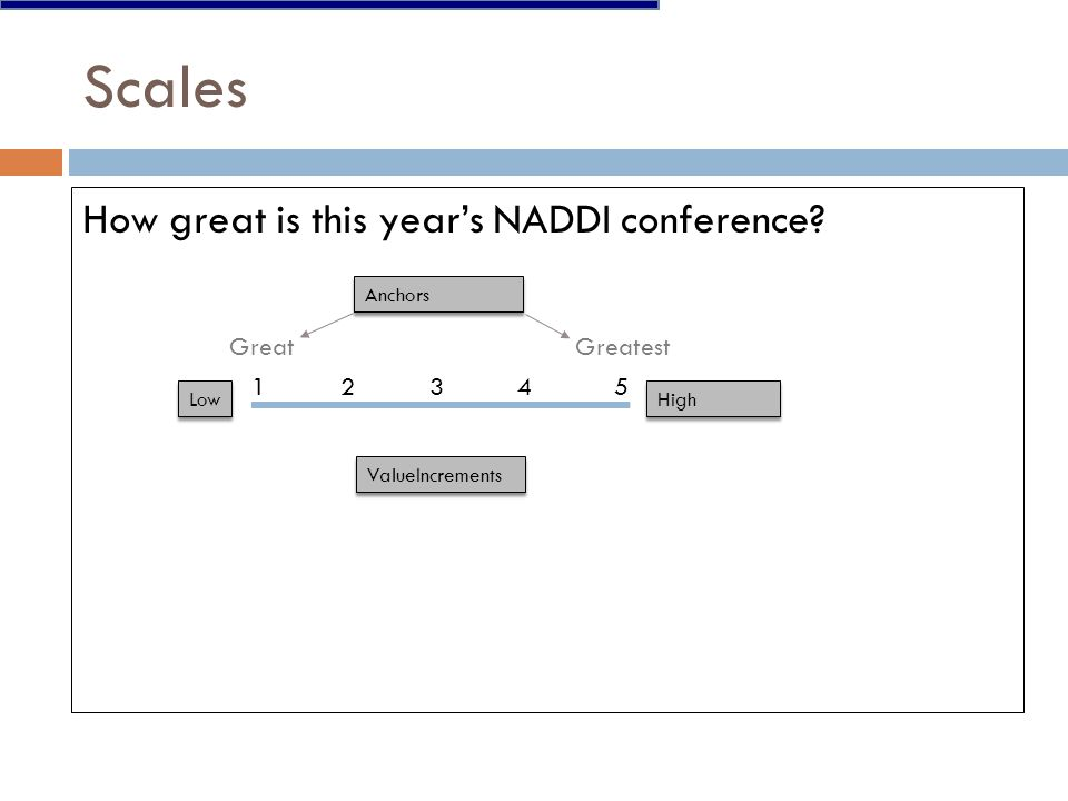 Scales How great is this year's NADDI conference.