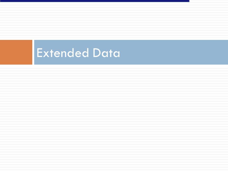 Extended Data