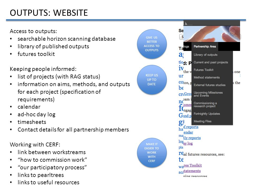 Access to outputs: searchable horizon scanning database library of published outputs futures toolkit Keeping people informed: list of projects (with RAG status) information on aims, methods, and outputs for each project (specification of requirements) calendar ad-hoc day log timesheets Contact details for all partnership members Working with CERF: link between workstreams how to commission work our participatory process links to pearltrees links to useful resources OUTPUTS: WEBSITE KEEP US UP TO DATE MAKE IT EASIER TO WORK WITH CERF GIVE US BETTER ACCESS TO OUTPUTS