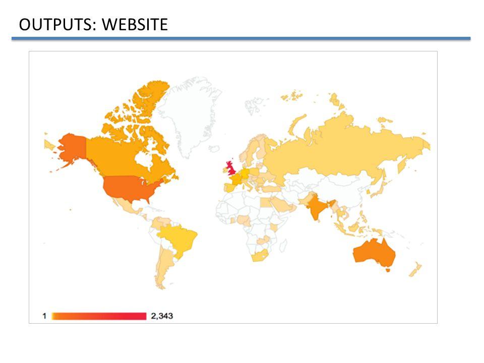 OUTPUTS: WEBSITE