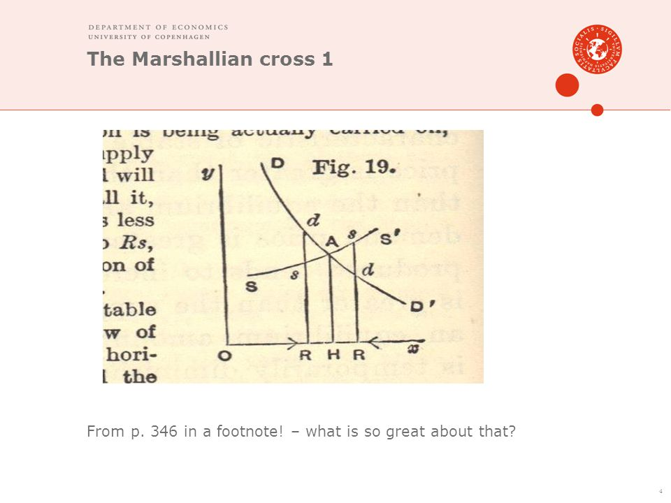 The Marshallian cross 1 4 From p. 346 in a footnote! – what is so great about that