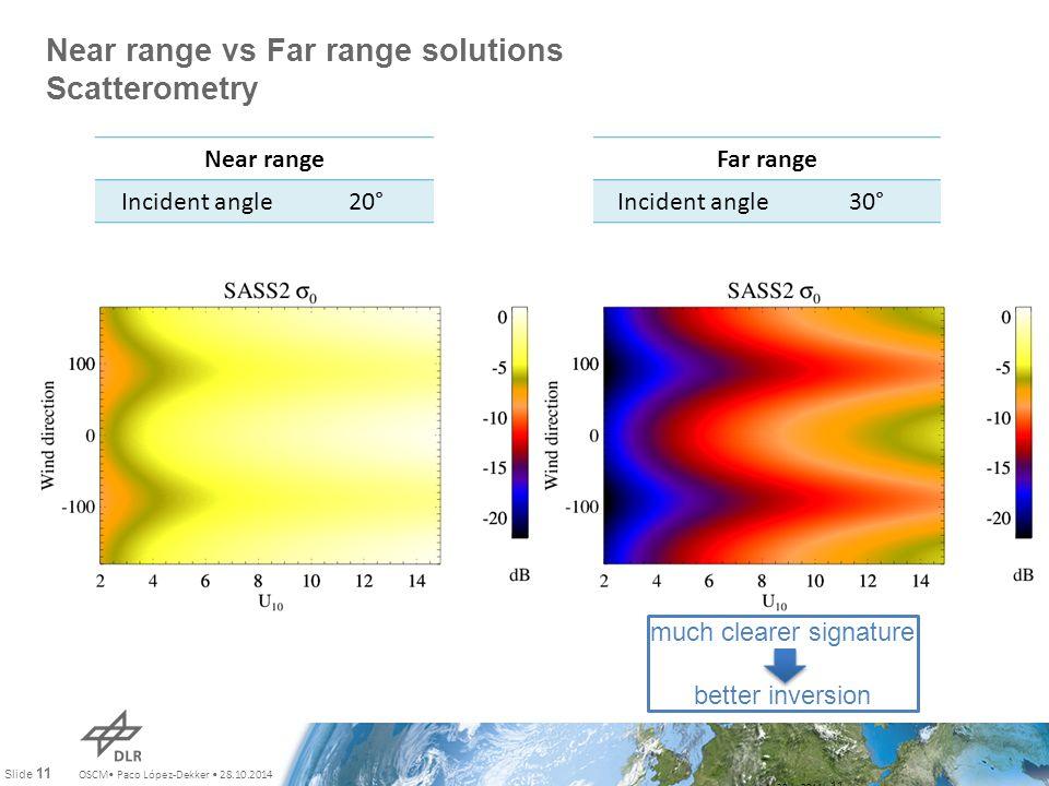 OSCM Paco López-Dekker 28.10.2014 Slide 11 Near range vs Far range solutions Scatterometry July 28th, 2011 11 Near range Incident angle20° Far range Incident angle30° much clearer signature better inversion
