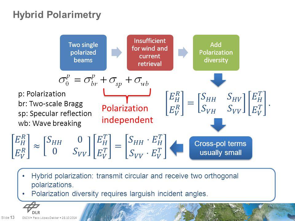 OSCM Paco López-Dekker 28.10.2014 Slide 13 Hybrid Polarimetry July 28th, 2011 13 Two single polarized beams Insufficient for wind and current retrieva
