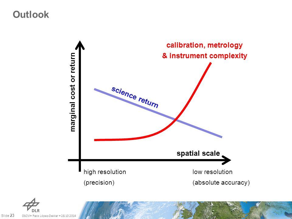 OSCM Paco López-Dekker 28.10.2014 Slide 23 Outlook high resolution (precision) low resolution (absolute accuracy)