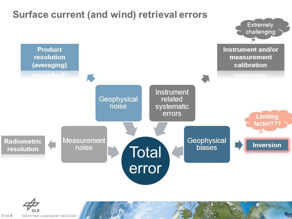 OSCM Paco López-Dekker 28.10.2014 Slide 4 Surface current (and wind) retrieval errors Total error Measurement noise Geophysical noise Instrument relat