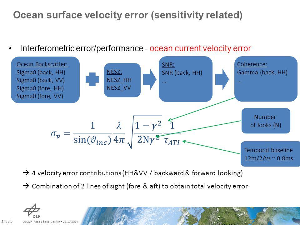 OSCM Paco López-Dekker 28.10.2014 Slide 5 Ocean surface velocity error (sensitivity related) July 28th, 2011 5 Ocean Backscatter: Sigma0 (back, HH) Si
