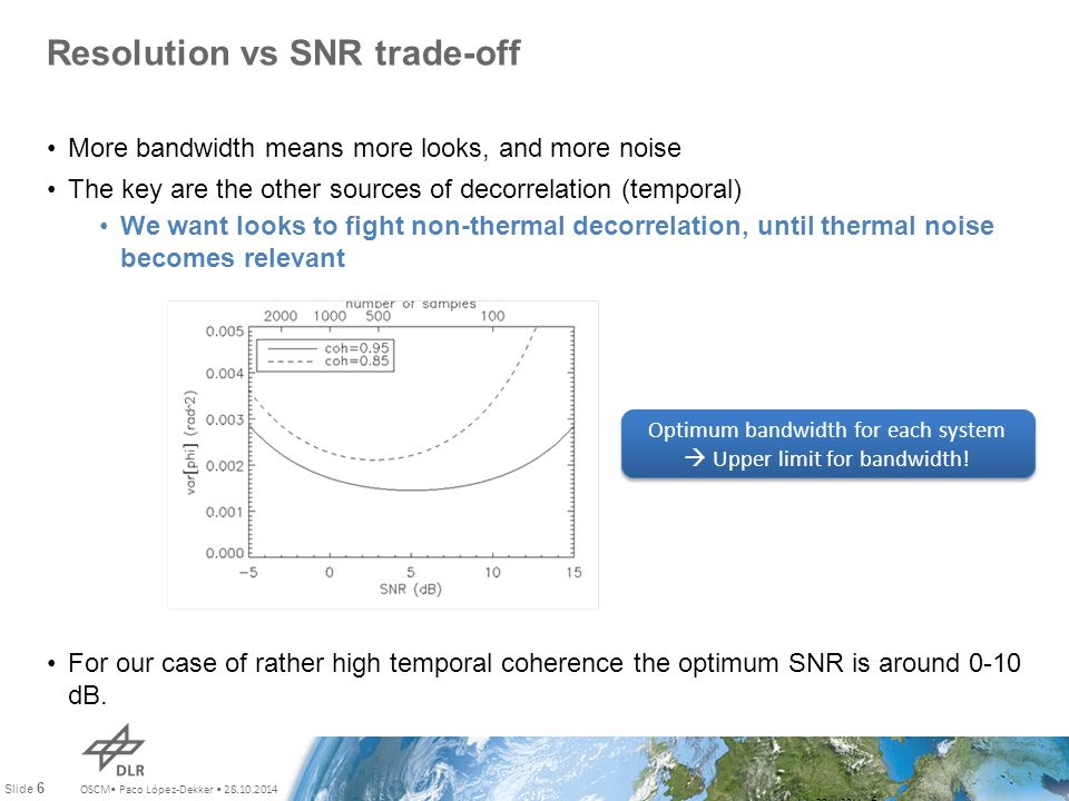 OSCM Paco López-Dekker 28.10.2014 Slide 6 Resolution vs SNR trade-off More bandwidth means more looks, and more noise The key are the other sources of decorrelation (temporal) We want looks to fight non-thermal decorrelation, until thermal noise becomes relevant For our case of rather high temporal coherence the optimum SNR is around 0-10 dB.