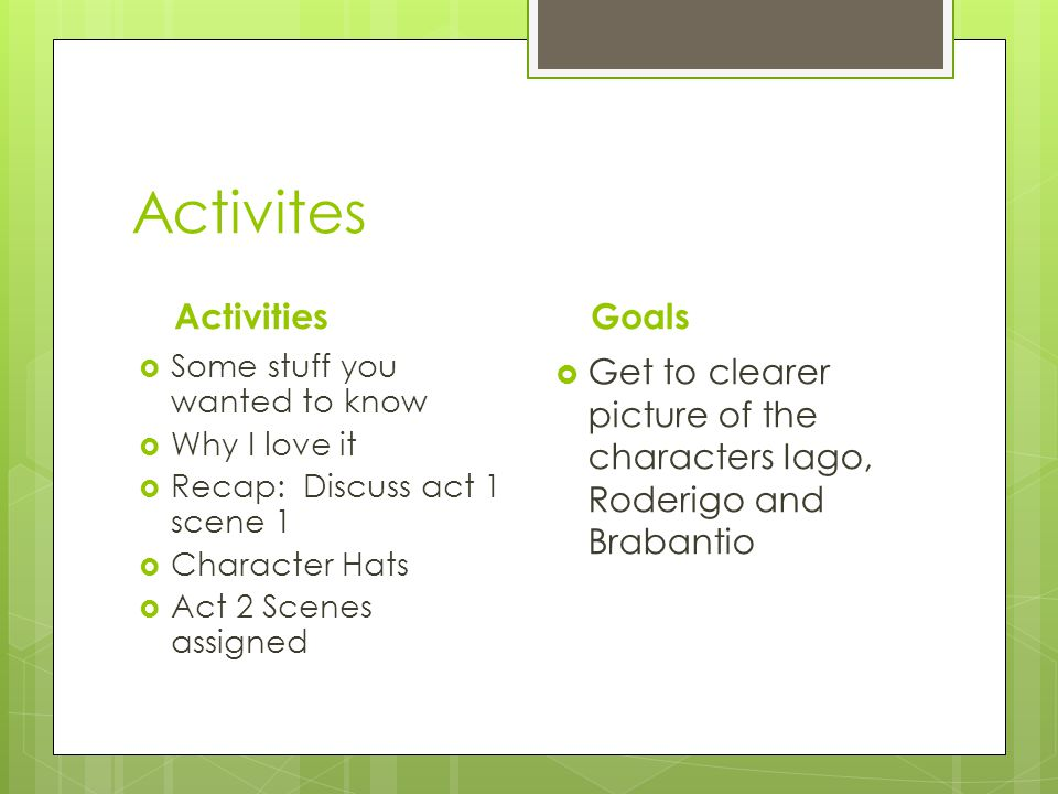 Activites Activities  Some stuff you wanted to know  Why I love it  Recap: Discuss act 1 scene 1  Character Hats  Act 2 Scenes assigned Goals  Get to clearer picture of the characters Iago, Roderigo and Brabantio