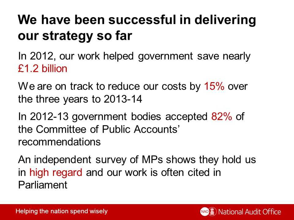 Helping the nation spend wisely We have been successful in delivering our strategy so far In 2012, our work helped government save nearly £1.2 billion We are on track to reduce our costs by 15% over the three years to 2013-14 In 2012-13 government bodies accepted 82% of the Committee of Public Accounts' recommendations An independent survey of MPs shows they hold us in high regard and our work is often cited in Parliament