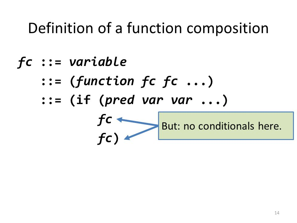 Definition of a function composition fc ::= variable ::= (function fc fc...) ::= (if (pred var var...) fc fc) But: no conditionals here.