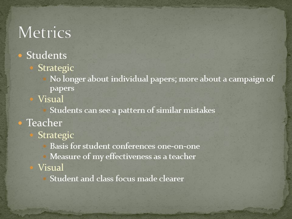 Students Strategic No longer about individual papers; more about a campaign of papers Visual Students can see a pattern of similar mistakes Teacher Strategic Basis for student conferences one-on-one Measure of my effectiveness as a teacher Visual Student and class focus made clearer