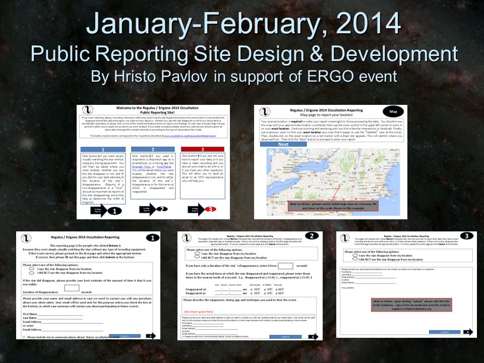 January-February, 2014 Public Reporting Site Design & Development By Hristo Pavlov in support of ERGO event