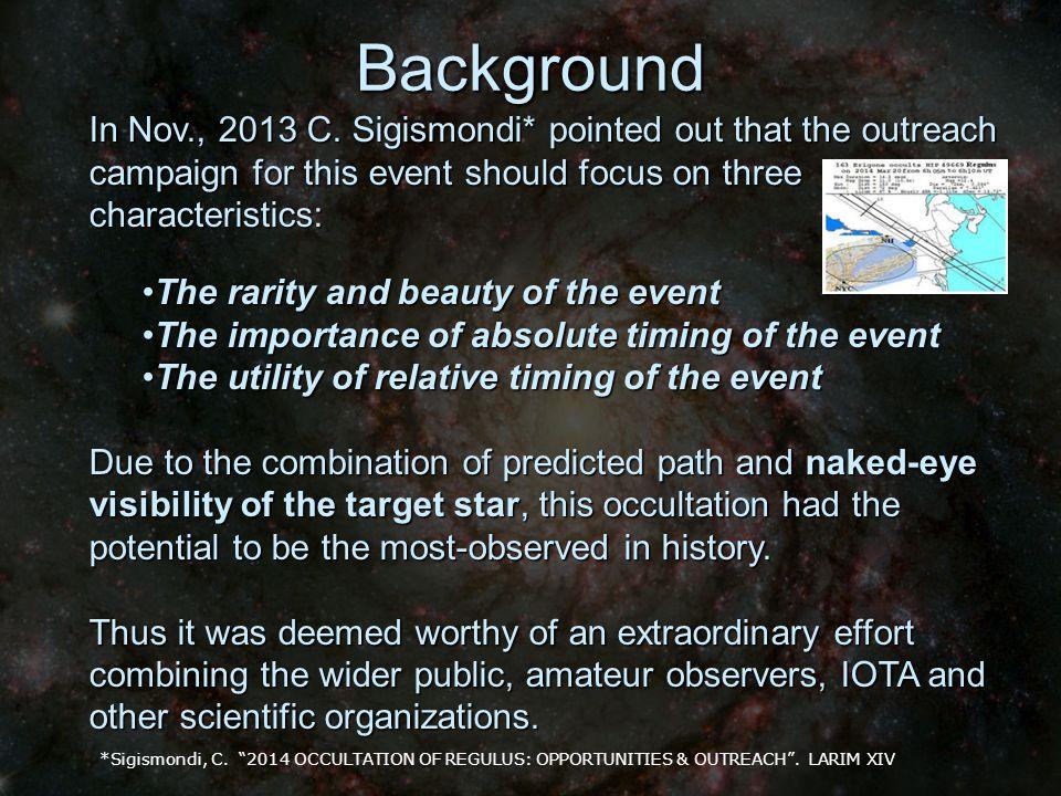 Background In Nov., 2013 C.