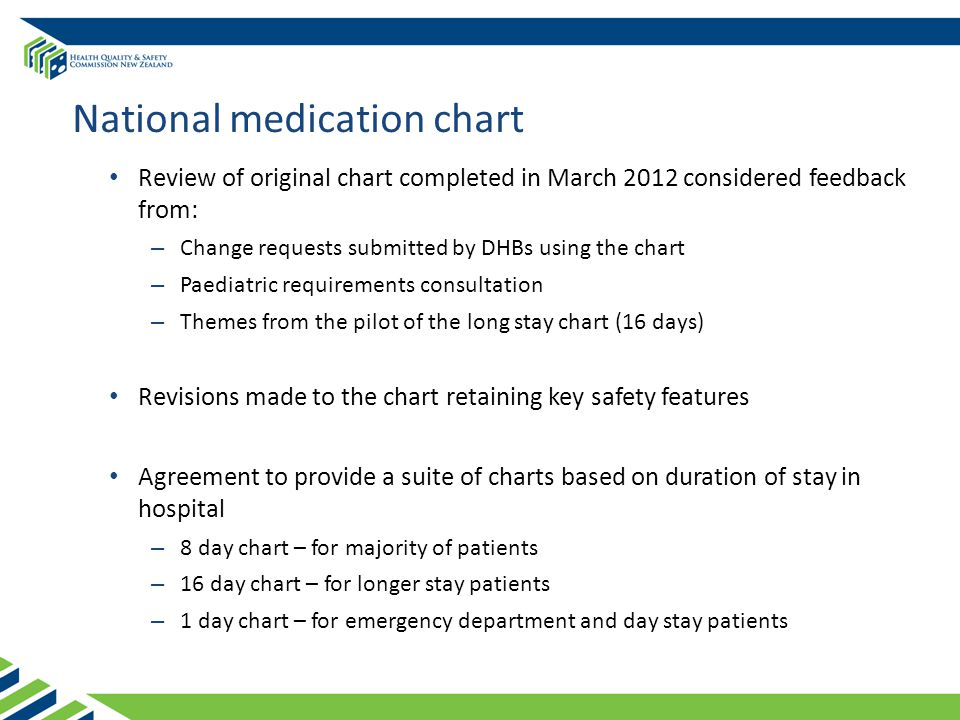 Review of original chart completed in March 2012 considered feedback from: – Change requests submitted by DHBs using the chart – Paediatric requirements consultation – Themes from the pilot of the long stay chart (16 days) Revisions made to the chart retaining key safety features Agreement to provide a suite of charts based on duration of stay in hospital – 8 day chart – for majority of patients – 16 day chart – for longer stay patients – 1 day chart – for emergency department and day stay patients National medication chart
