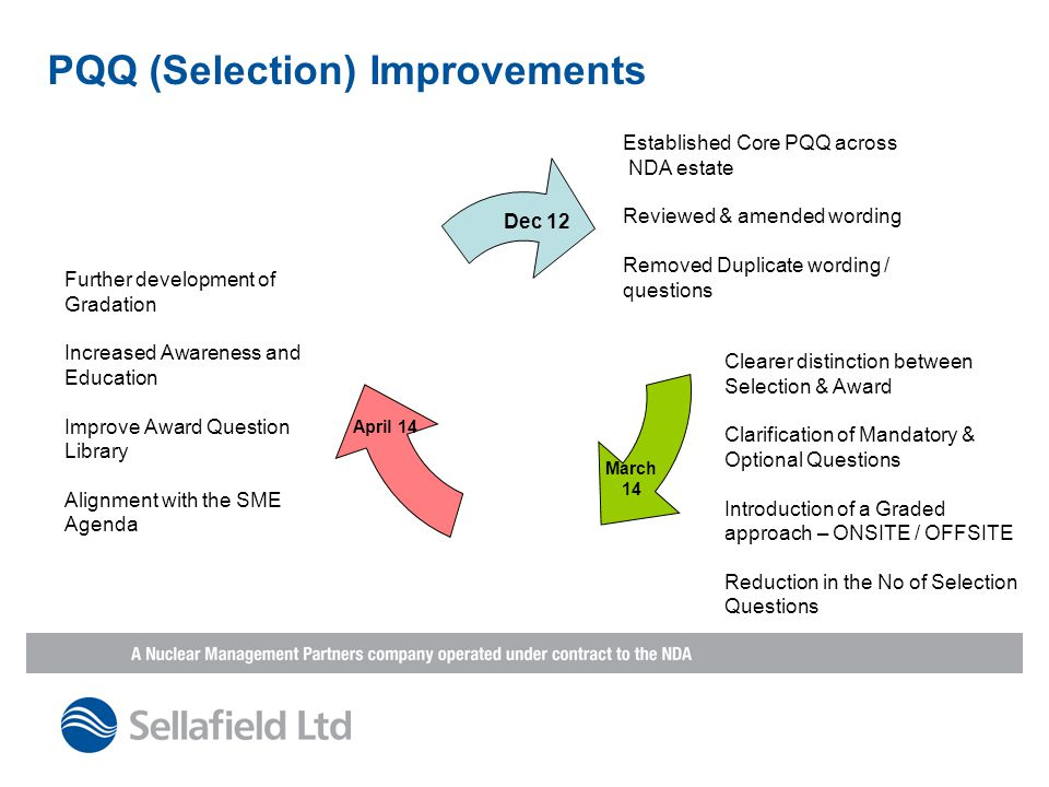 PQQ (Selection) Improvements Dec 12 March 14 Clearer distinction between Selection & Award Clarification of Mandatory & Optional Questions Introduction of a Graded approach – ONSITE / OFFSITE Reduction in the No of Selection Questions Established Core PQQ across NDA estate Reviewed & amended wording Removed Duplicate wording / questions Further development of Gradation Increased Awareness and Education Improve Award Question Library Alignment with the SME Agenda April 14