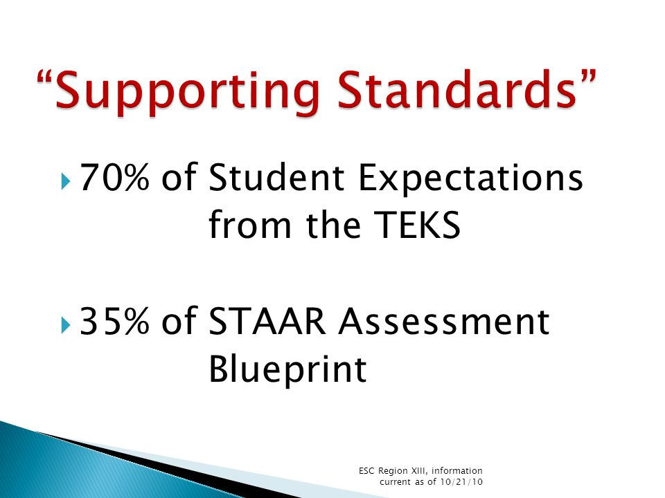  70% of Student Expectations from the TEKS  35% of STAAR Assessment Blueprint ESC Region XIII, information current as of 10/21/10