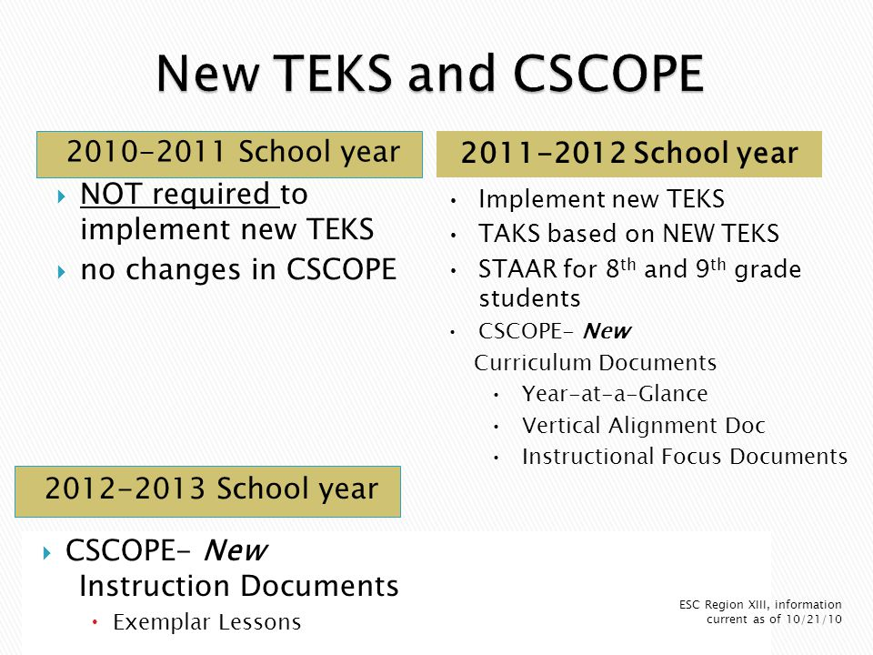 2010-2011 School year 2012-2013 School year  NOT required to implement new TEKS  no changes in CSCOPE  CSCOPE- New Instruction Documents  Exemplar Lessons 2011-2012 School year Implement new TEKS TAKS based on NEW TEKS STAAR for 8 th and 9 th grade students CSCOPE- New Curriculum Documents Year-at-a-Glance Vertical Alignment Doc Instructional Focus Documents ESC Region XIII, information current as of 10/21/10