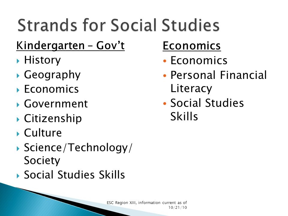 Kindergarten – Gov't  History  Geography  Economics  Government  Citizenship  Culture  Science/Technology/ Society  Social Studies Skills Economics Personal Financial Literacy Social Studies Skills ESC Region XIII, information current as of 10/21/10