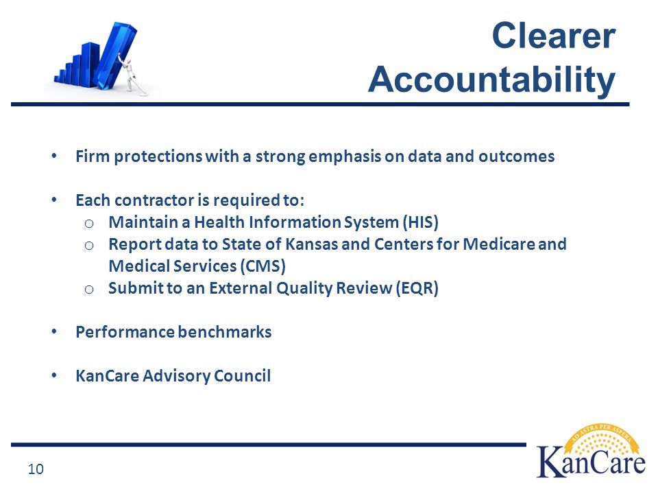 Clearer Accountability Firm protections with a strong emphasis on data and outcomes Each contractor is required to: o Maintain a Health Information System (HIS) o Report data to State of Kansas and Centers for Medicare and Medical Services (CMS) o Submit to an External Quality Review (EQR) Performance benchmarks KanCare Advisory Council 10