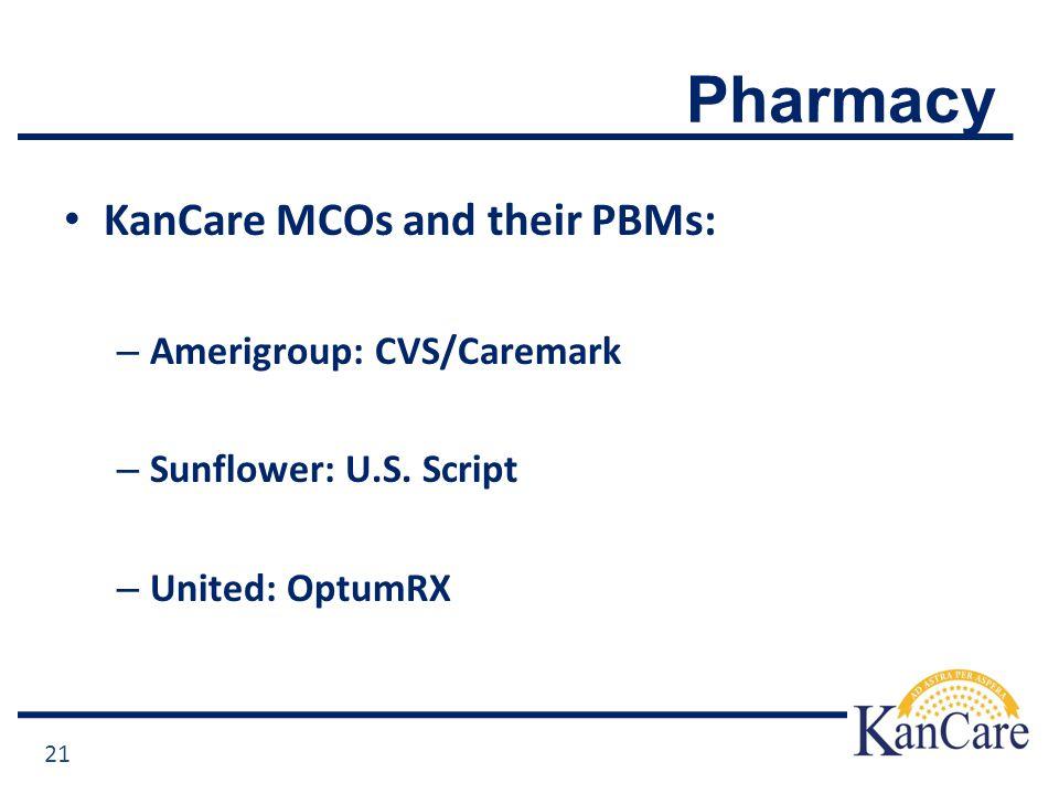 Pharmacy KanCare MCOs and their PBMs: – Amerigroup: CVS/Caremark – Sunflower: U.S.