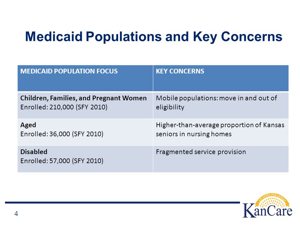 4 Medicaid Populations and Key Concerns MEDICAID POPULATION FOCUSKEY CONCERNS Children, Families, and Pregnant Women Enrolled: 210,000 (SFY 2010) Mobile populations: move in and out of eligibility Aged Enrolled: 36,000 (SFY 2010) Higher-than-average proportion of Kansas seniors in nursing homes Disabled Enrolled: 57,000 (SFY 2010) Fragmented service provision