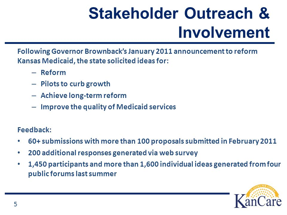 Stakeholder Outreach & Involvement Following Governor Brownback's January 2011 announcement to reform Kansas Medicaid, the state solicited ideas for: – Reform – Pilots to curb growth – Achieve long-term reform – Improve the quality of Medicaid services Feedback: 60+ submissions with more than 100 proposals submitted in February 2011 200 additional responses generated via web survey 1,450 participants and more than 1,600 individual ideas generated from four public forums last summer 5