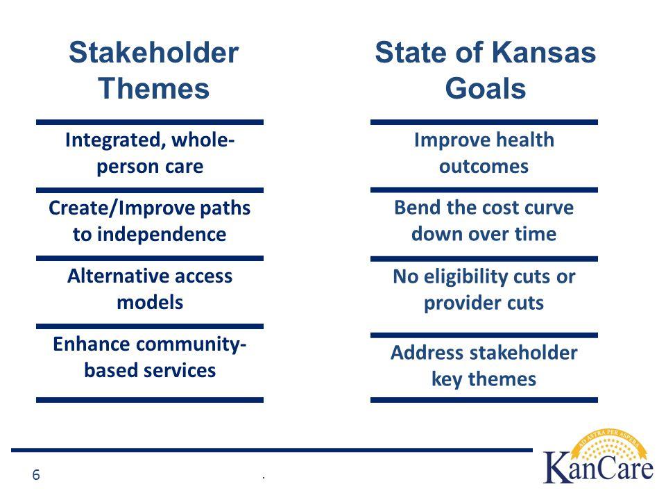 State of Kansas Goals.