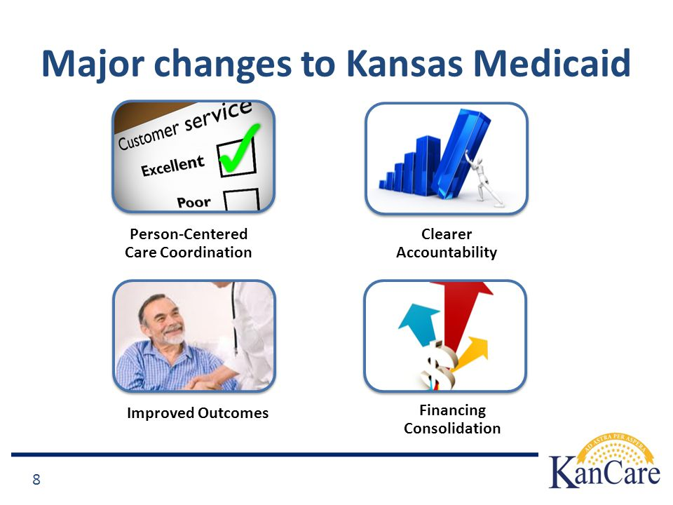 8 Major changes to Kansas Medicaid Person-Centered Care Coordination Clearer Accountability Improved Outcomes Financing Consolidation
