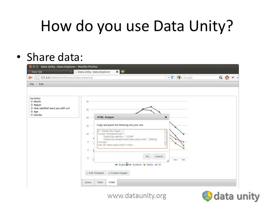 www.dataunity.org How do you use Data Unity? Share data: