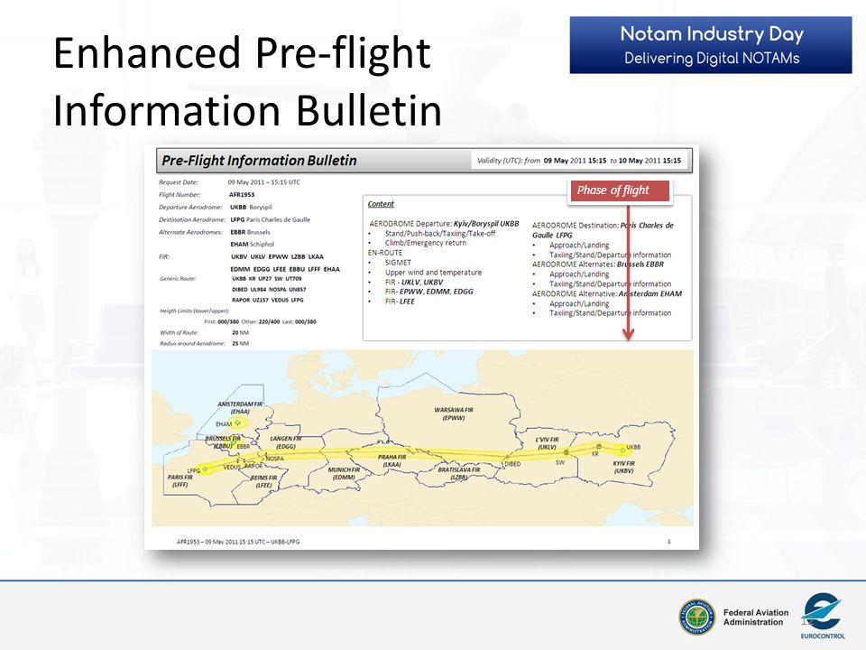 Enhanced Pre-flight Information Bulletin 12 Phase of flight