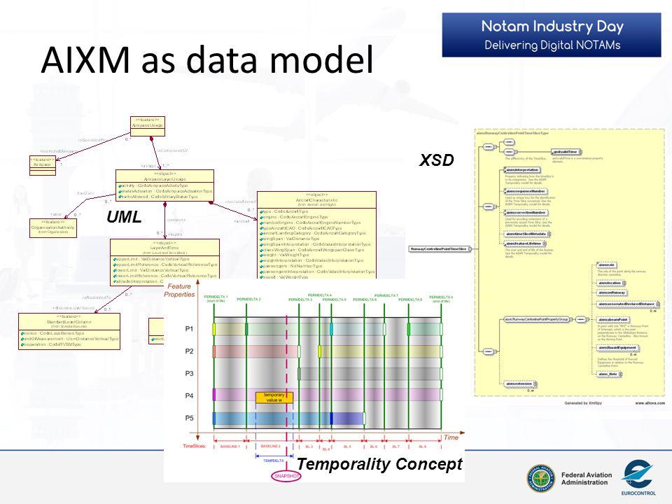 AIXM as data model 4 UML XSD Temporality Concept