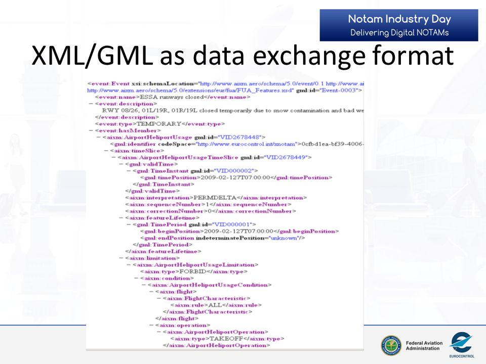 5 XML/GML as data exchange format