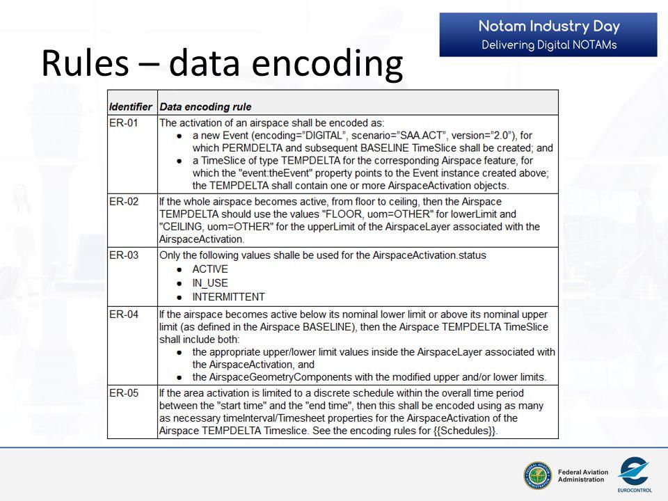 Rules – data encoding