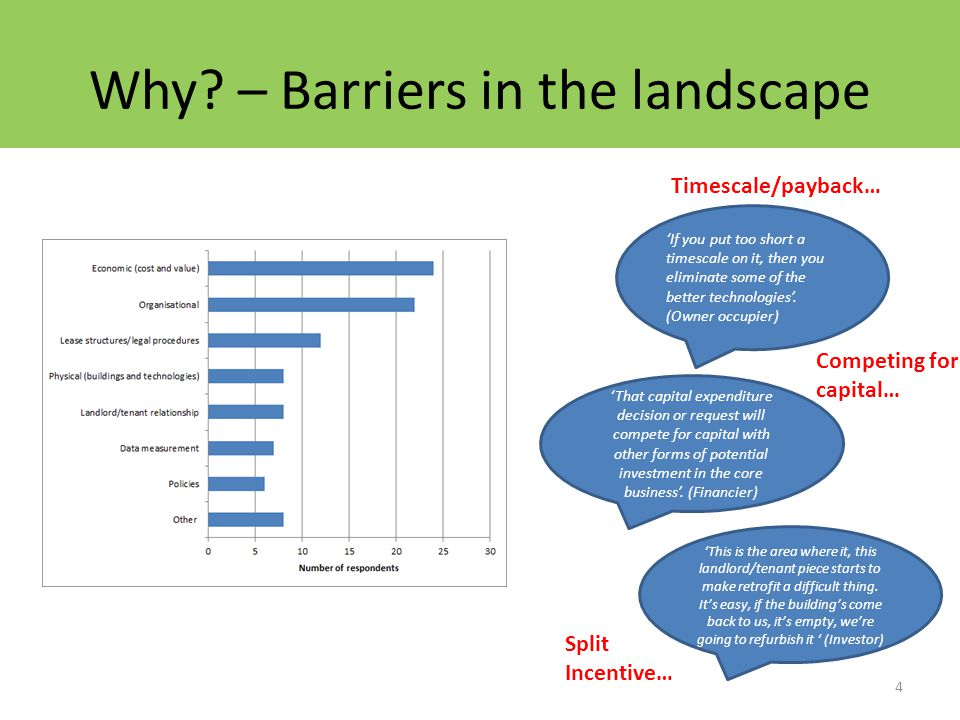 Why? – Barriers in the landscape 4 'If you put too short a timescale on it, then you eliminate some of the better technologies'. (Owner occupier) 'Tha