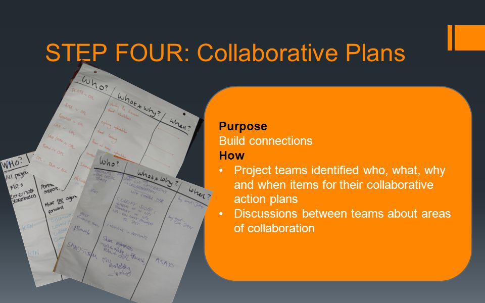 STEP FOUR: Collaborative Plans Purpose Build connections How Project teams identified who, what, why and when items for their collaborative action plans Discussions between teams about areas of collaboration