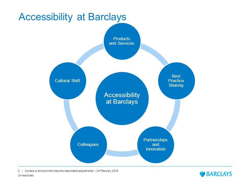 Unrestricted 2 | Access to employment- beyond reasonable adjustments | 24 February 2015 Accessibility at Barclays Products and Services Best Practice Sharing Partnerships and Innovation ColleaguesCultural Shift